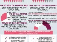 Eating Disorders Found among Men and Women