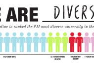 Pepp Ranks No. 11 In Diversity