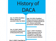 Pepperdine confronts DACA Changes