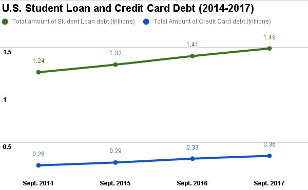 debt chart.png