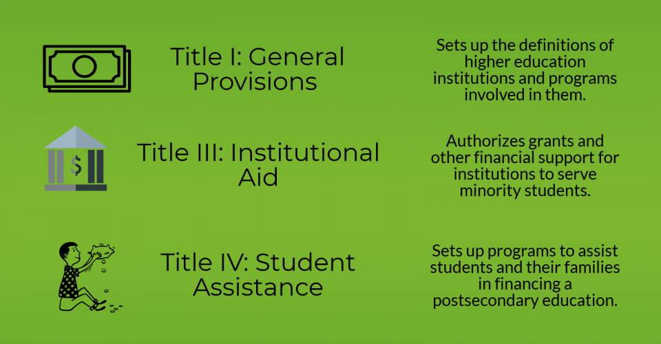 Rewritten Higher Education Act May Affect Financial Aid Process