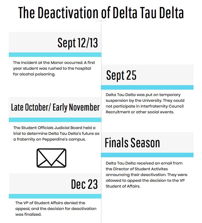 Infograph Timeline.png