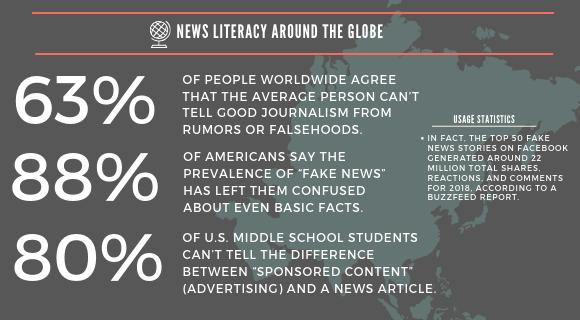 News Lit stats infograph.png