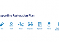 Pepperdine Restoration Plan Brings Changes to Campus for Fall 2020 Semester