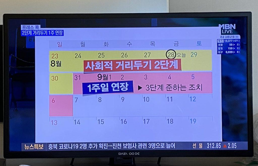 "An Aug. 28 Maeil Broadcasting Network news segment in South Korea shows the expected COVID-19 social distancing regulations. The first sentence highlighted in red stated, ""Level two of social distancing,"" and the phrases underneath stated, ""1 week extension > Projected level three measures."""
