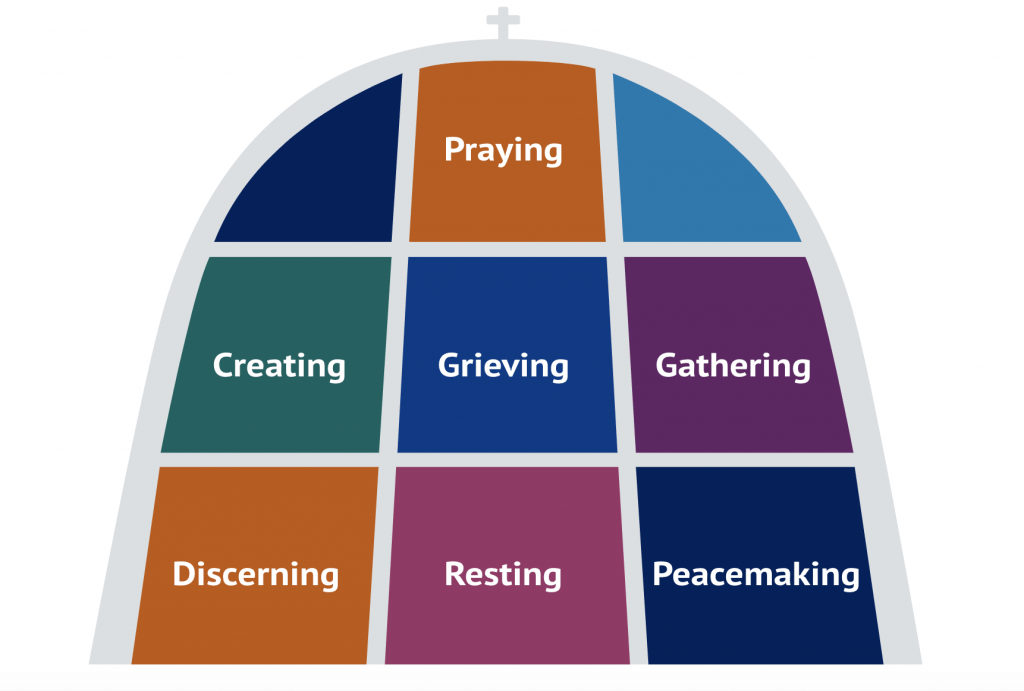The Practicing Faith infographic features clickable boxes. It was designed to guide visitors through various practices of faith. Infographic courtesy of the Office of the Chaplain