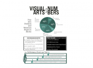 Visual Arts by the Numbers