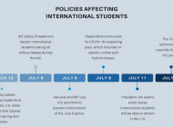 Pepperdine and International Students Respond to Recent ICE Policy