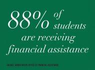Financial Aid Opens Doors for Students