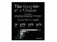 The Graphic at a Glance